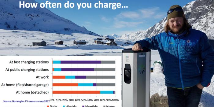 Къде се зареждат норвежките електромобили